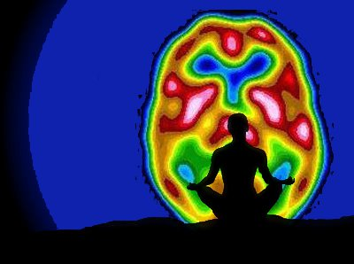 MeditationScan
